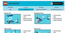 Actividades digitales educativas sobre Neumática