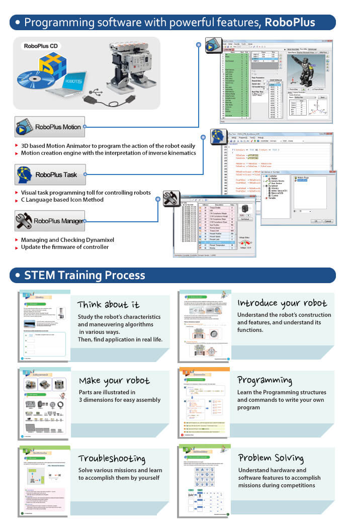 Bioloid STEM Expansion