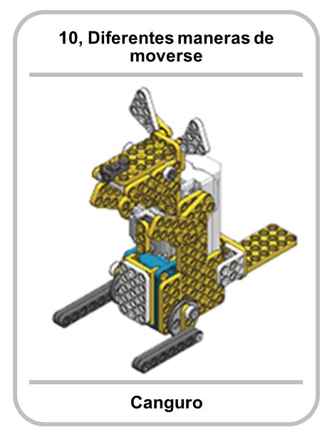 Lección 10: Diferentes maneras de moverse